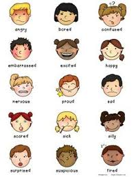 Feelings Vocabulary Chart Feelings Emotions Vocabulary For Students Emotions