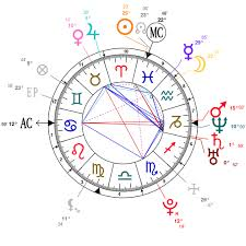 Astrology And Natal Chart Of Lil Dicky Born On 1988 03 15