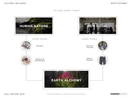 Cultural Influences On Product Design Fw 18 19 Earth Alchemy Cultural Influence Trnd Mps