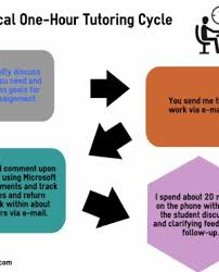essay online help help your writing essay online help