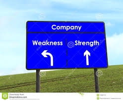 weakness and strength sign stock photography image  weakness and strength sign