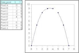 Janne Pyykkös Bi Blog Xy Chart And A Regular Polygon Example