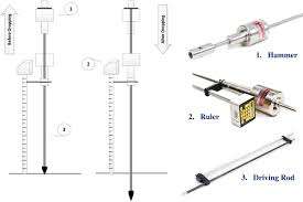 Components Of Dynamic Cone Penetrometer Test Download Scientific