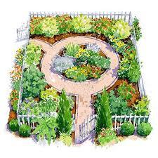 cottage garden plans. Brilliant Cottage Front Garden Layout In Cottage Garden Plans N