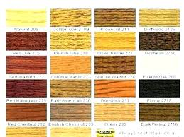 Minwax Wood Stain Colors Chart Wood Stain Colors Beautyhuts Co