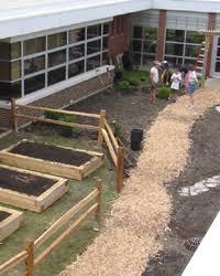 Small Picture School Garden Wizard Create the Garden Designing the Garden