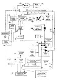 Eagle trailer wiring diagram fresh eagle trailer wiring diagram new