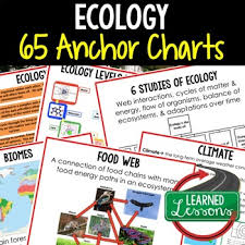 Ecology Anchor Charts Life Science Anchor Charts Esl And Ess
