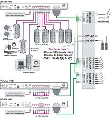 aftermarket cd player wiring diagram wiring diagram and aftermarket radio wiring diagram nilza