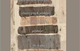 Minwax Stain Mixing Chart Minwax Stain For Red Oak Floors Elizabeth Bixler Designs