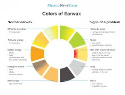 Earwax Color Chart What Earwax Says About Your Health