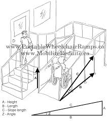wheelchair ramp slope