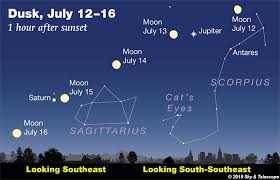 This Weeks Sky At A Glance July 12 20 Sky Telescope