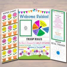 Girl Scout Daisy Kaper Chart Printable Daisy Kaper Chart Meeting Display Board Instant Editable