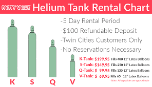 Helium Tank Size Chart Litins Party Value In Store Helium Tank Rentals