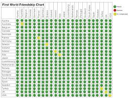 In Response To The Middle East Friendship Chart A First