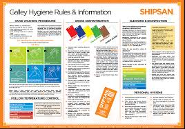 Food Hygiene Poster Kitchen Hygiene Posters Free Kitchen Appliances Tips And Review