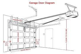 garage door diagram chamberlain garage door sensor wiring diagram the best garage door opener schematic circuit