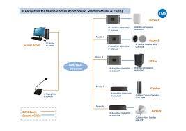 office speaker system. music office speaker system h