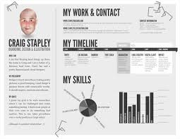 how to write a great resume   raw resumecreative design resume