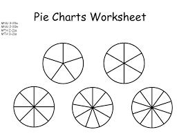 Energy Pie Charts Worksheet - Energy Etfs