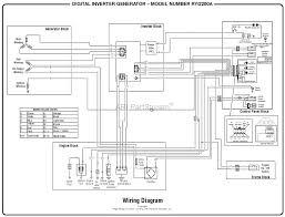 homelite ryi2200a digital inverter generator mfg no 090930303 inverter with generator wiring diagram at Inverter Generator Wiring Diagram