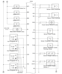 Wiring diagram EFI toyota Avanza/ Daihatsu Xenia - Saputranett
