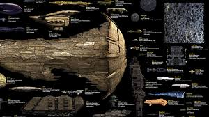 Starship Size Comparison Chart High Resolution Incredible Comparison Chart Lists Almost Every Sci Fi