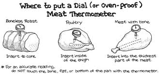Roasting Times And Temperatures For Poultry And Meat Dummies