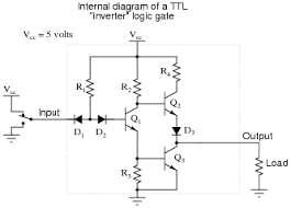bipolar junction transistors as switches discrete semiconductor being a digital logic circuit it only ldquounderstandsrdquo two states on and off as you can see a spdt switch provides signal input into the logic gate