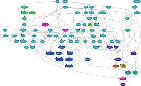 Dependency Chart Generator Github Thebjorn Pydeps Python Module Dependency Graphs