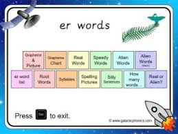 A collection of english esl worksheets for home learning, online practice, distance learning and english classes to teach about phonics, phonics. Er Phonics Worksheets And Games Galactic Phonics