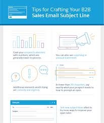 Sales Lines How To Craft A Perfect B2b Sales Email Salesforce Canada Blog