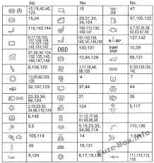 bmw x5 e70 2007 2013 < fuse box diagram bmw x5 e70 2007 2013 bmw x5 e70 2007 2013 < fuse box diagram