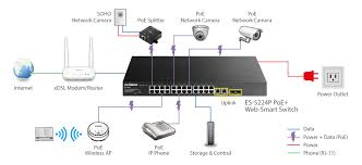fast ethernet wiring diagram fast image wiring diagram edimax switches poe 24 port fast ethernet poe 2 on fast ethernet wiring diagram