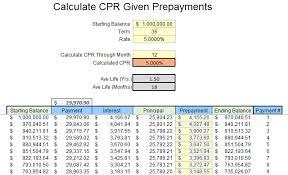Reverse Engineering Constant Prepayment Rate Cpr Excel Cfo