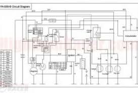 cdi wiring diagram atv wiring diagram jianshe 400 atv wiring diagram home diagrams
