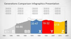 Comparison Chart Infographic Generations Comparison Infographic Chart For Powerpoint