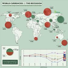 Ruble To Dollar Chart How To Pronounce Indices
