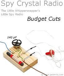 spy crystal radio budget cuts
