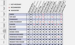 50 Conclusive Nitrous Express Jet Chart