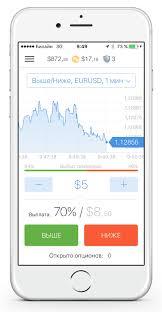 Бинарный опцион income trader отзывы