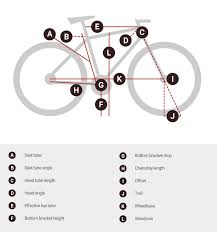 Cannondale Caad12 Size Chart Rove 3