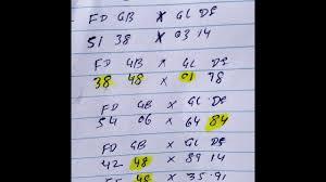 Shri Ganesh Satta Chart Shri Ganesh Game Satta King Amtcartoon Co