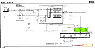 2006 mazda 3 electrical schematic wiring diagram database mazda tribute stereo wiring diagram