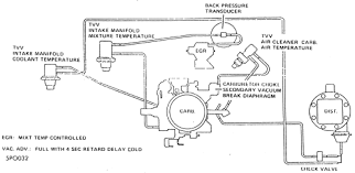 1974 firebird i am looking for a vacuum routing diagram full size image