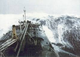 Beaufort Scale Wikipedia