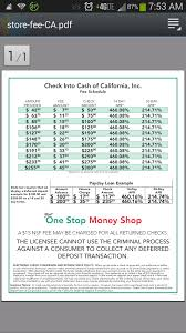 Check Into Cash Loan Chart Check Into Cash Corporate Office Number