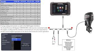 suzuki outboard engine interface cable compatibility chart and wiring diagram
