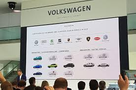 We did not find results for: Volkswagen Group Confirms Six All New Models For 2019 Autocar